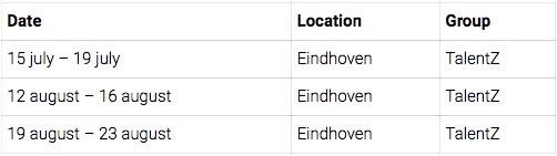 Eindhoven TalentstarZ data